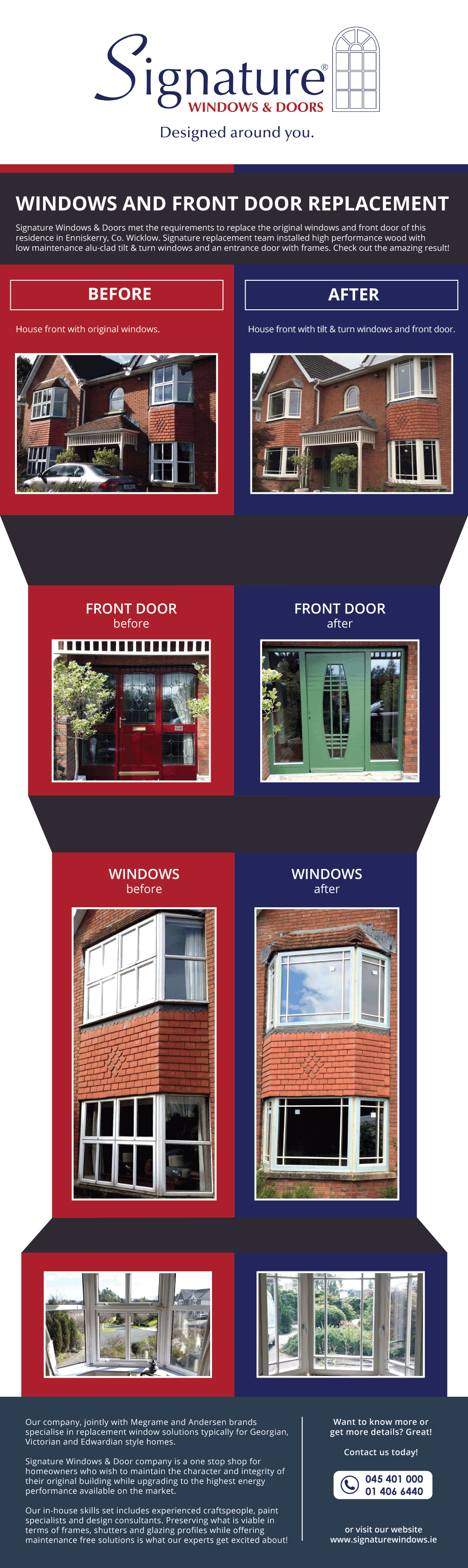 Replacement Windows and Door Infographic