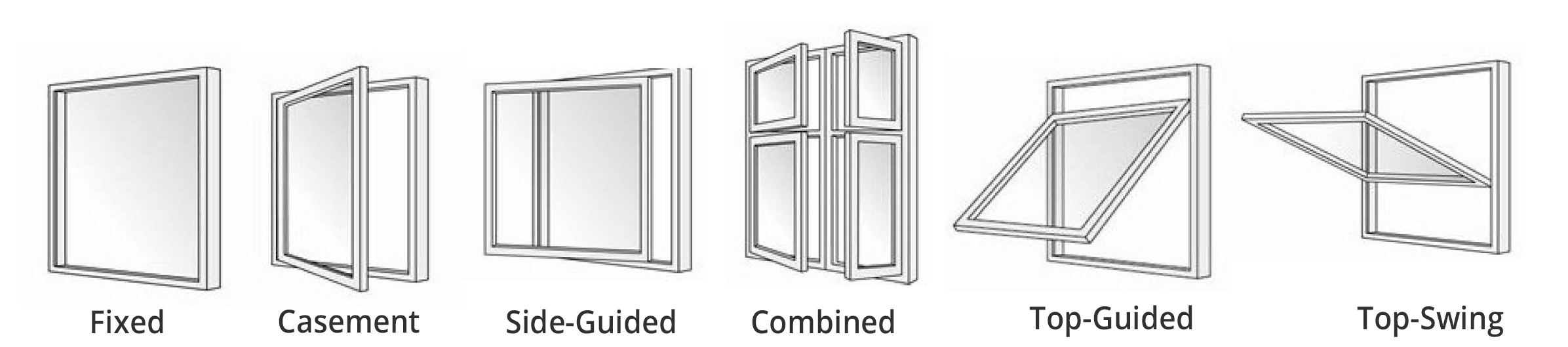 Energy Efficient Window Operation